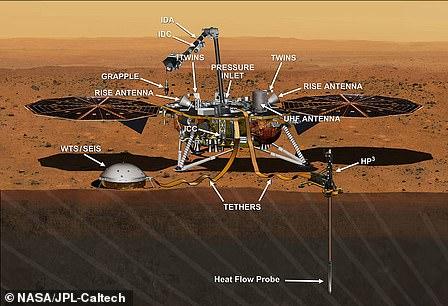El módulo de aterrizaje que podría revelar cómo se formó la Tierra: el módulo de aterrizaje InSight listo para aterrizar en Marte el 26 de noviembre